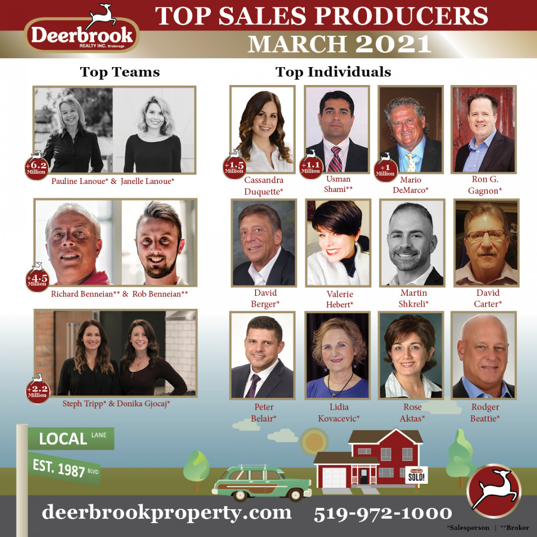 Top Producer for March 2021