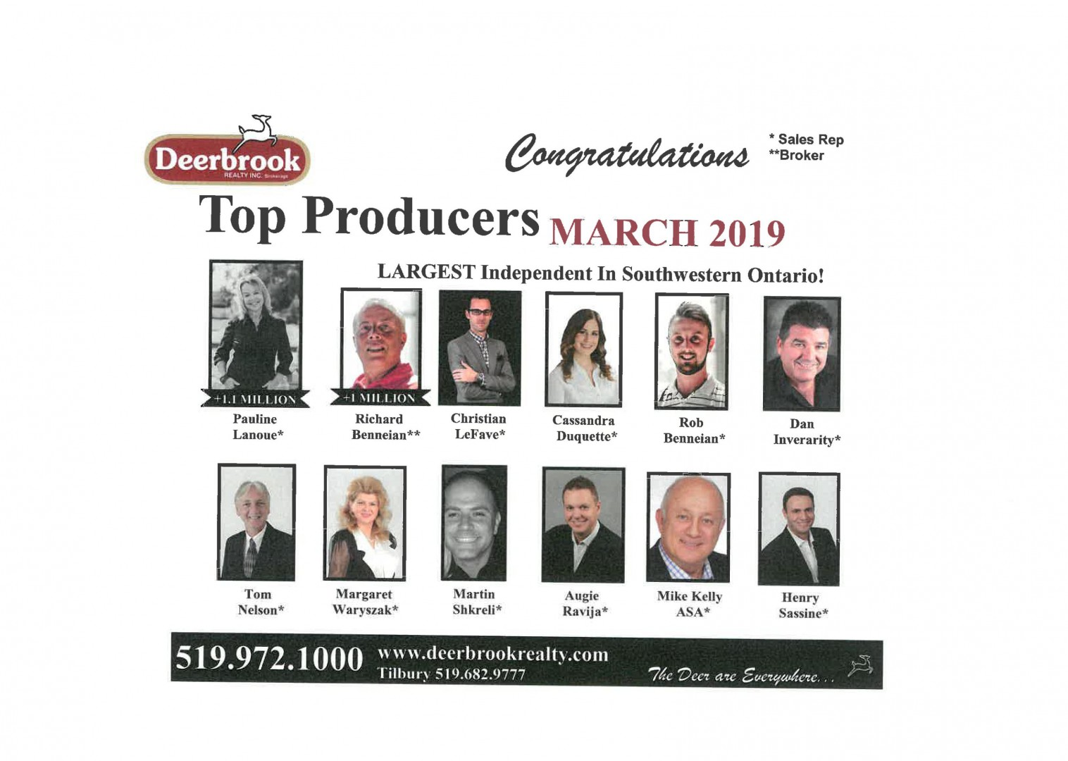 Top 12 Producer for March 2019