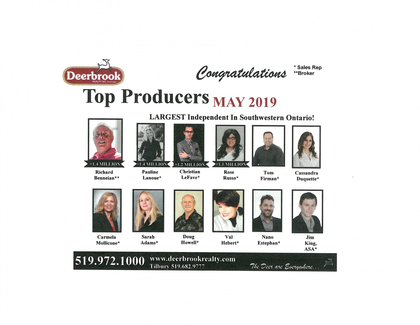Top Producer for May 2019