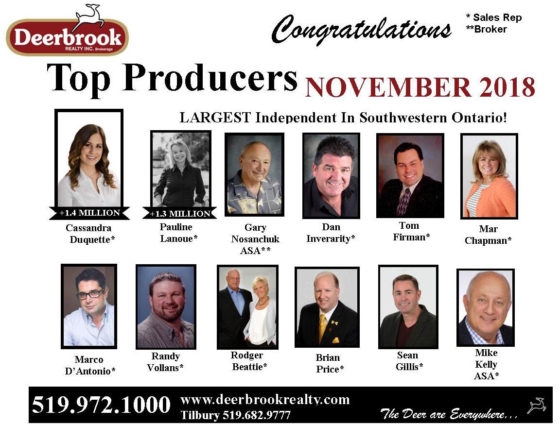 Top 12 Producer for November 2018